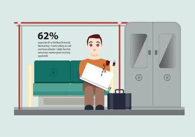 Upotreba privatnih uređaja na poslu kao veliki rizik 4