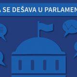 April u Skupštini: Užasnuta premijerka i užasnuta ministarka pravde, za sve je kriv Đilas 11