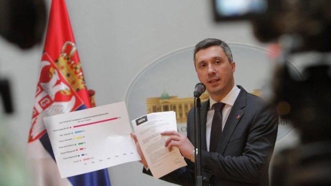 Obradović: Ućutkuju se Dveri jer se bliži čin izdaje Kosova 1