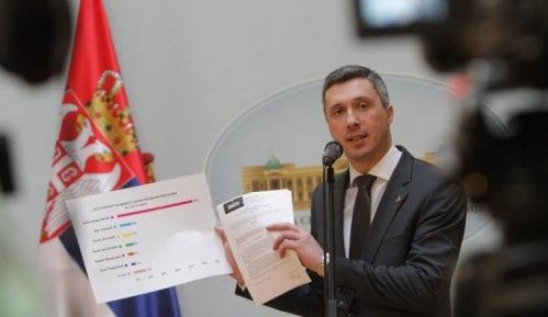 Boško Obradović formirao svoj Predsednički savet 10