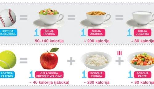 Kako da izmerite porcije hrane 11