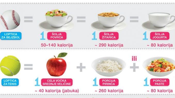 Kako da izmerite porcije hrane 1