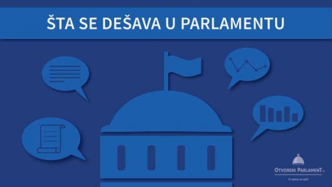 Šta je obeležilo decembar u parlamentu? 1