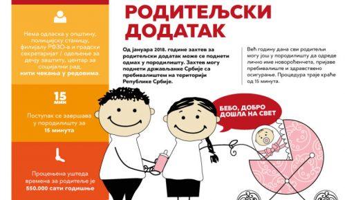 I u Smederevu omogućena elektronska prijava za roditeljski dodatak 10