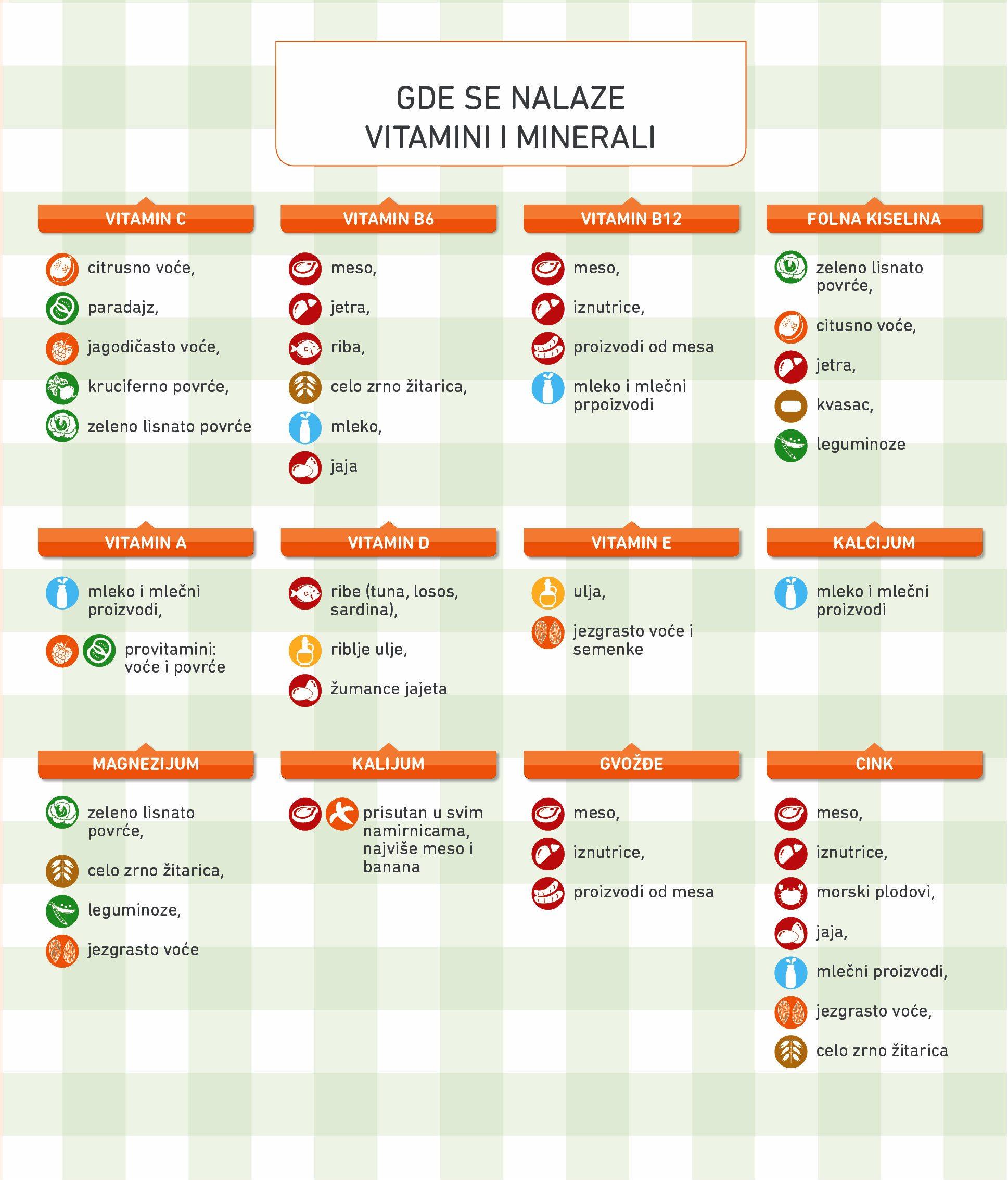 Šta sve pravilna ishrana može da učini za naše telo? 3