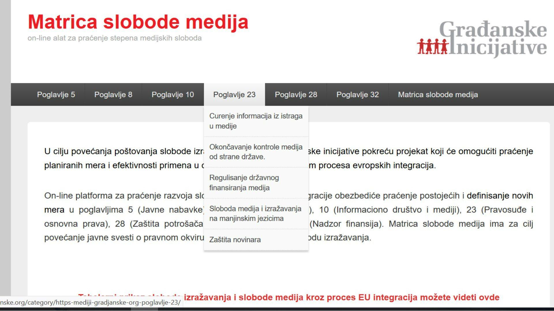Nova platforma za merenje slobode medija 2