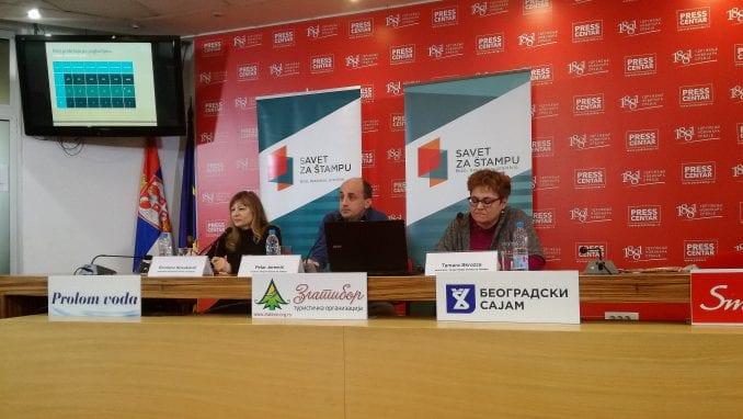 Dupliran broj prekršaja Kodeksa u srpskim medijima 1