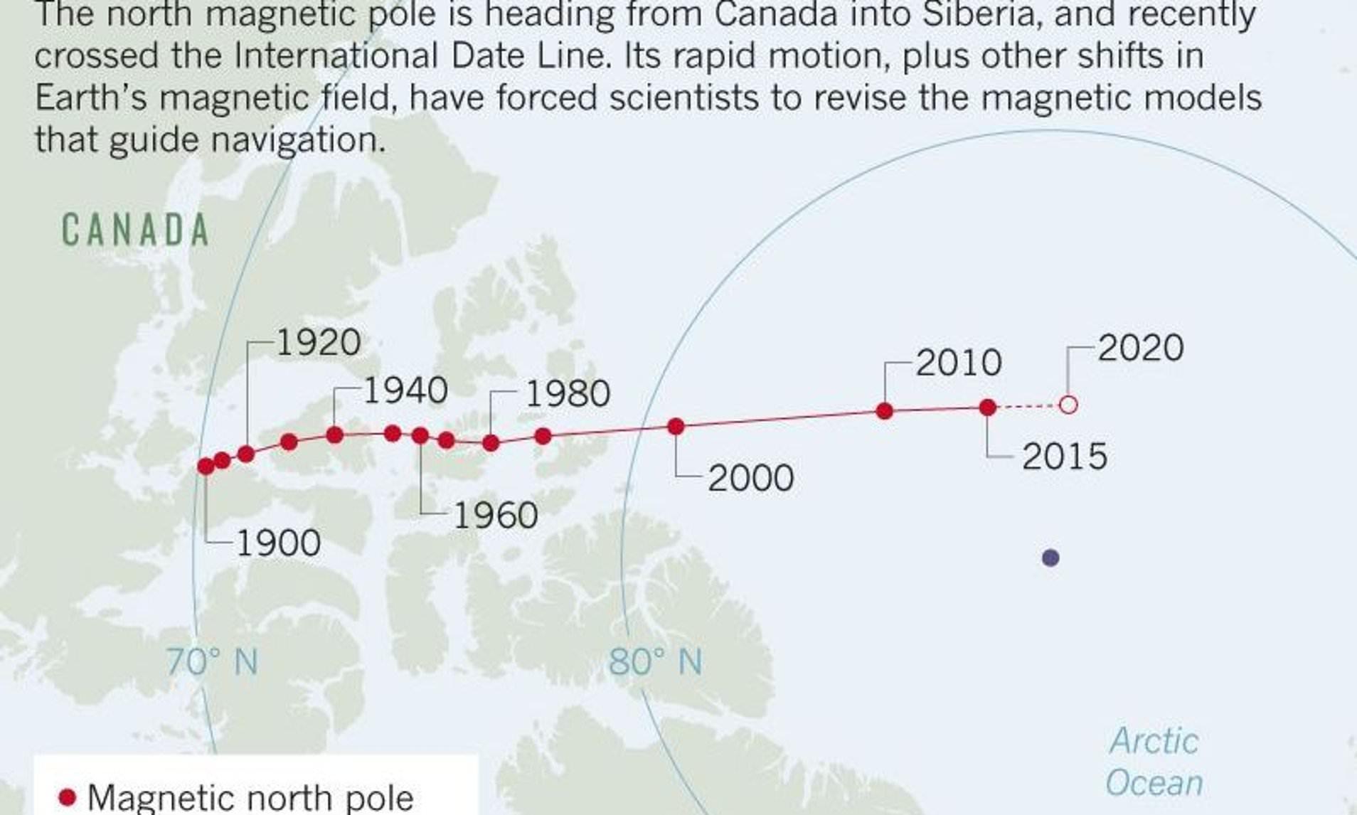 Severni pol se pomera nenormalnom brzinom 2