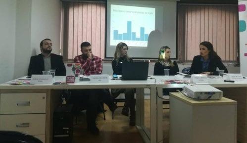 U medijima najzastupljeniji mladi iz Beograda 9