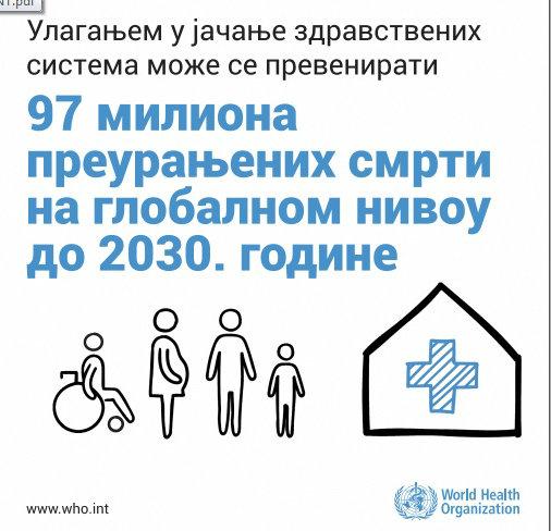 Smanjena stopa smrtnosti u Srbiji za četiri glavne bolesti 3