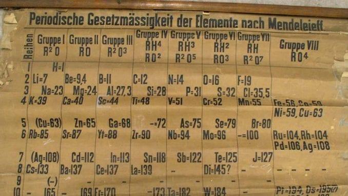Pronađena najstarija tabela Periodnog sistema elemenata 1