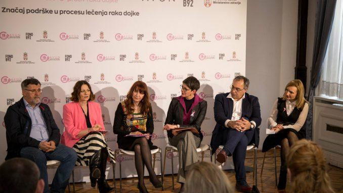 Od raka dojke u Srbiji oboli 4.000 žena godišnje 1