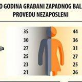Građani Srbije u proseku provedu nezaposleni od 23 do 25 godina 14