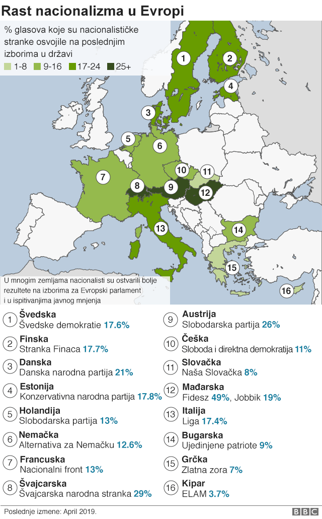 mapa nacionalizma