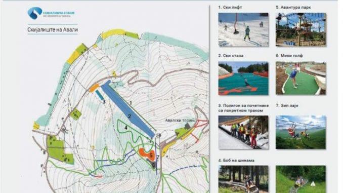 Seku šumu i propise za ski centar na Avali 1