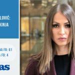 Kosovo dominantna tema prethodne nedelje (VIDEO) 8