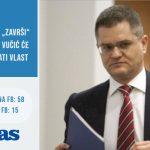 Kosovo dominantna tema prethodne nedelje (VIDEO) 9