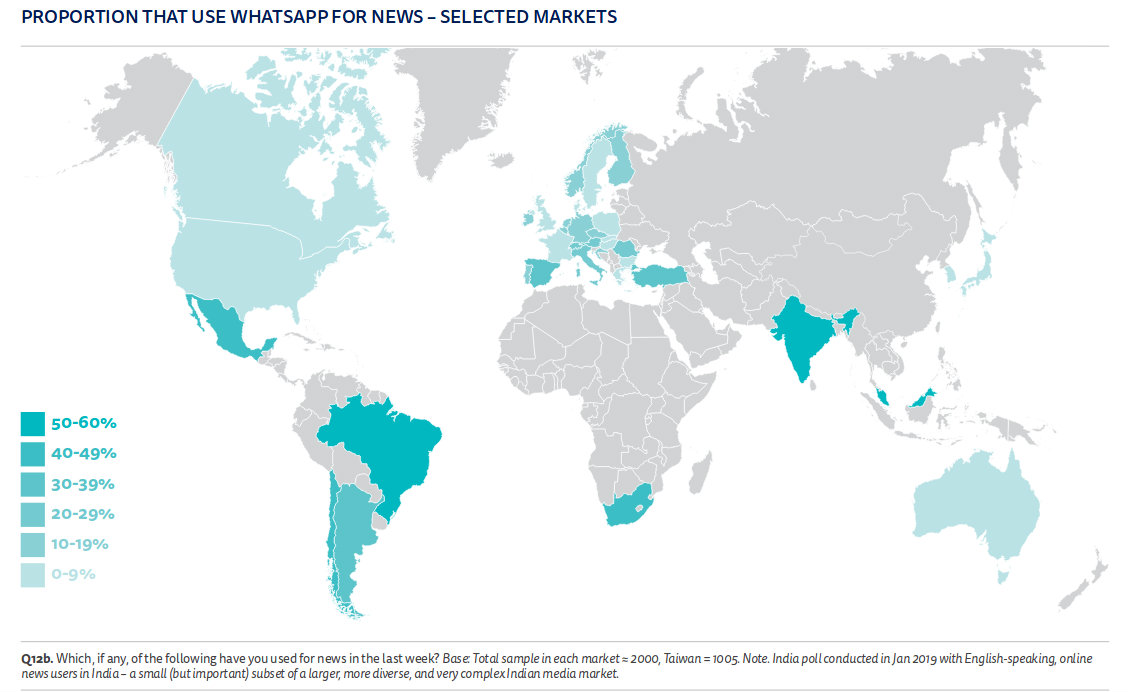 WhatsApp vodeća društvena mreža za deljenje vesti, Fejsbuk u padu 3
