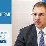 Haradinajev odlazak u Hag dominantna teme prethodne nedelje (VIDEO) 2