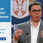 Kosovo najzastupljenija tema prethodne nedelje (VIDEO) 9