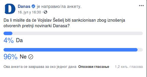 Anketa: Većina smatra da Šešelj neće biti sankcionisan 2
