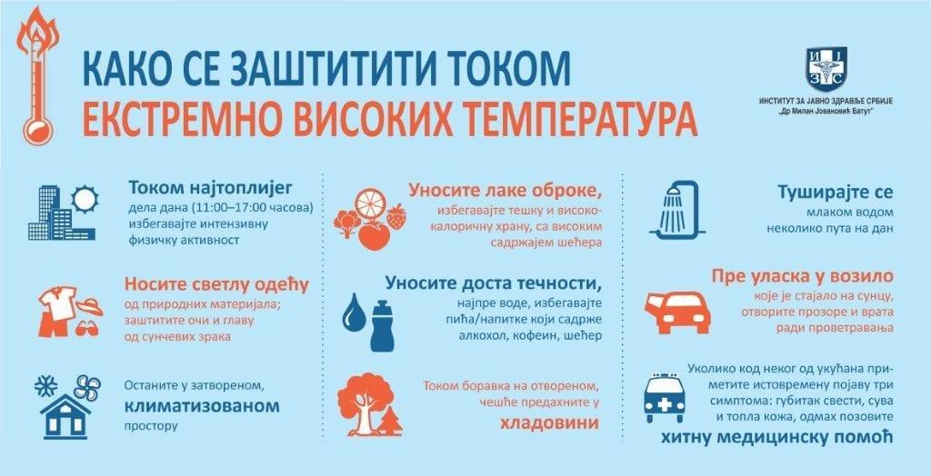 Kako povišena temperatura utiče na zdravlje ljudi? 2
