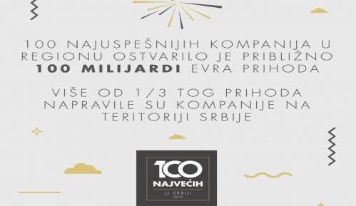 Kompanije u Srbiji ostvaruju najveći prihod u regionu 14