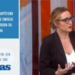 Stranka Olivera Ivanovića na Srpskoj listi glavna tema prethodne nedelje (VIDEO) 3