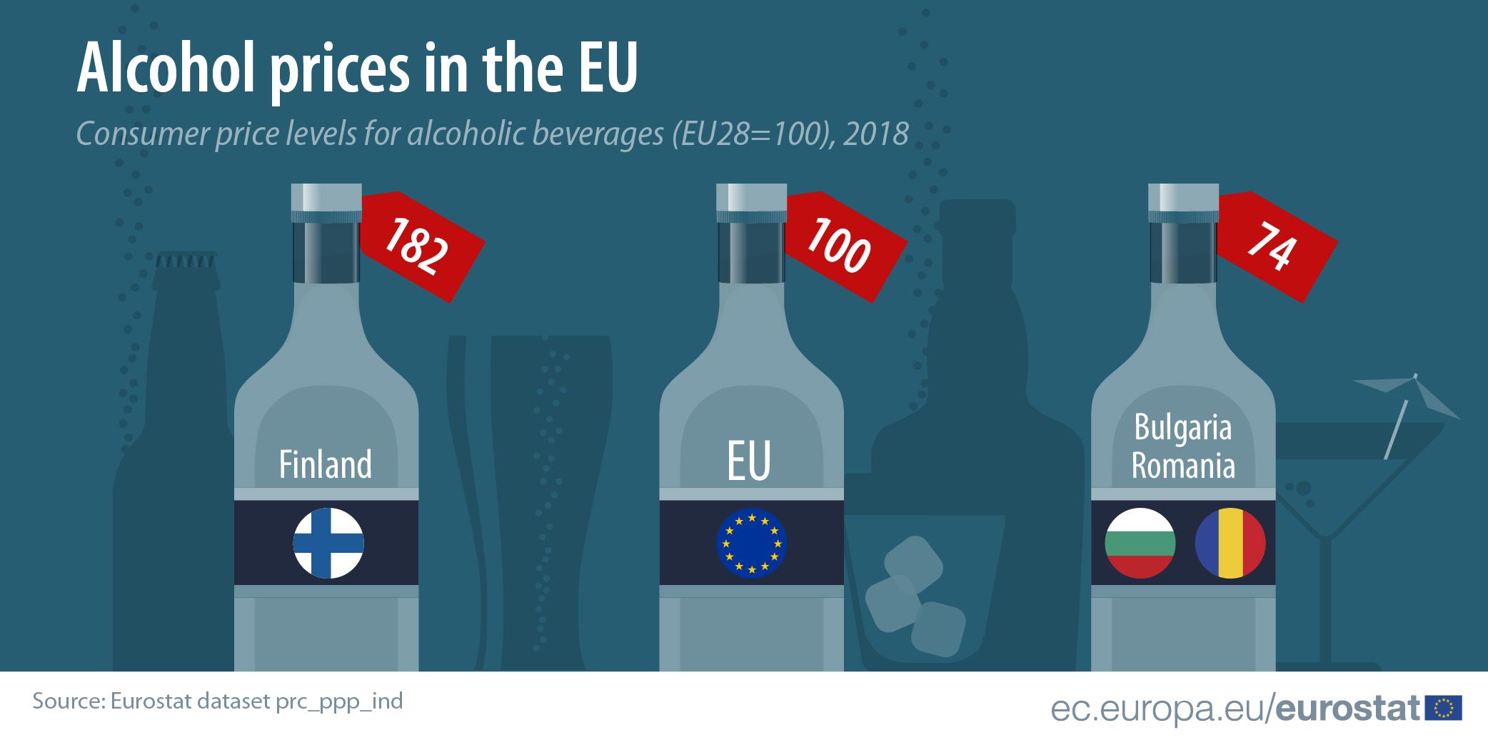 Kako se cene alkohola razlikuju u EU 2