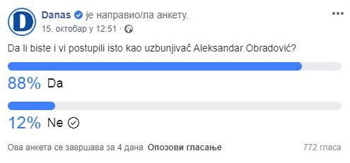 Koliko građana bi postupilo kao uzbunjivač Aleksandar Obradović? 2