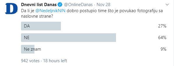 Većina građana smatra da NIN nije trebalo da ukloni fotografiju sa naslovne strane 2