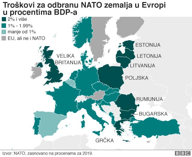 Troškovi za odbranu NATO zemalja