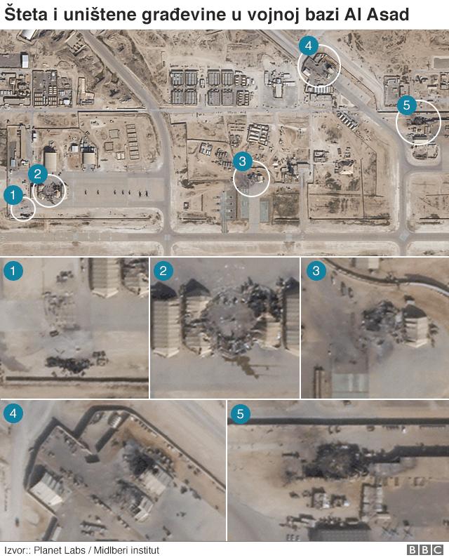 Šteta u vojnoj bazi Al Asad
