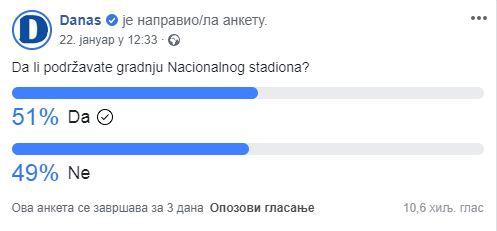 Da li nam treba Nacionalni stadion? 2