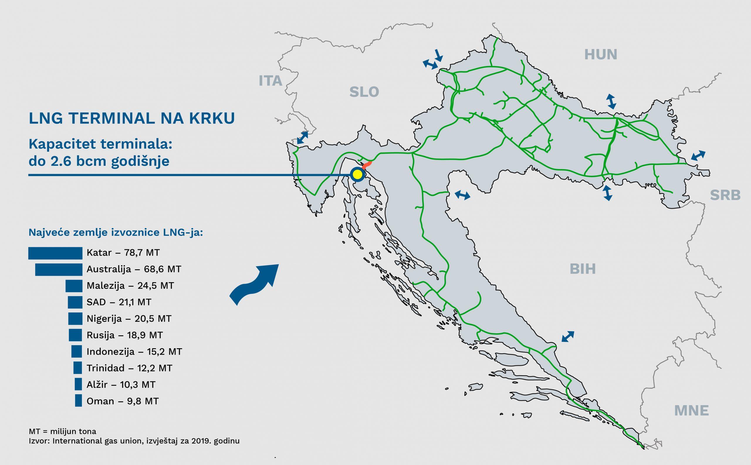 """""""Energetska nezavisnost"""": Kritičari nabijaju pritisak hrvatskim LNG planovima 3"""