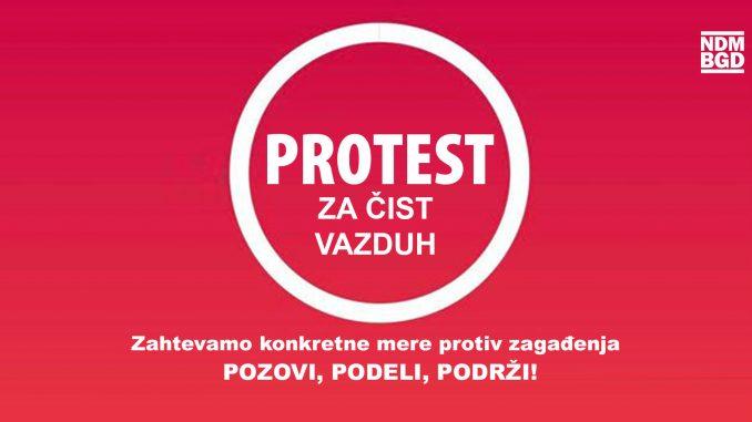Inicijativa Ne davimo Beograd 17. jauara organizuje Protest za čist vazduh 1