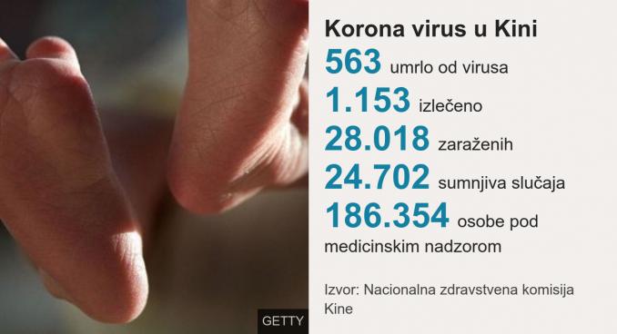 Konfuzija u kineskim medijima - da li je umro doktor koji je upozorio na korona virus 2