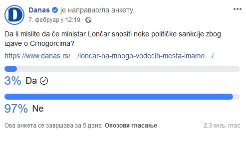 Da li će Lončar snositi političke sankcije zbog izjave o Crnogorcima? 2