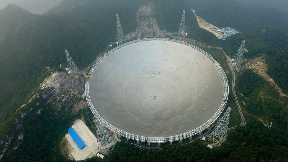 Aerial view of the FAST telescope