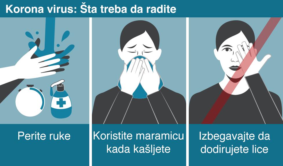 Korona virus Kako da se zaštitite