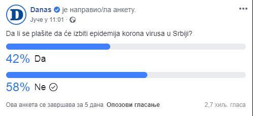 Čitaoci podeljeni u strahu od izbijanja epidemije korona virusa u Srbiji 2