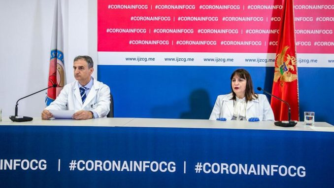 U Crnoj Gori 16 novoobolelih od korona virusa, ukupno 160 2