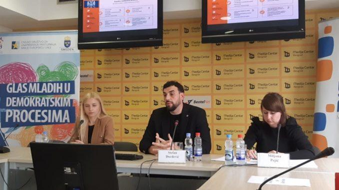 KOMS: SNS se u kampanji dvostruko više obraćao mladima od stranaka u bojkotu 2