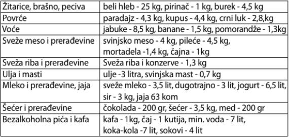 Poluprazna korpa (2) 2