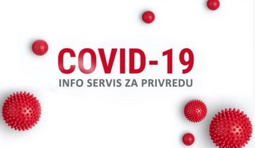 PKS ponovo aktivirala Kovid-19 info servis za privredu 5