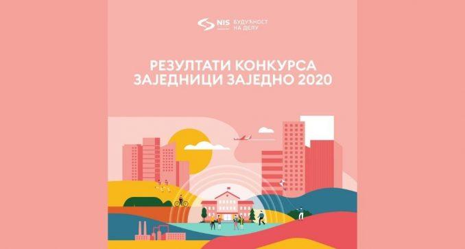 """Kompanija NIS objavila rezultate konkursa u okviru programa """"Zajednici zajedno"""" 3"""