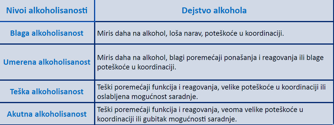 Kazne za vožnju u alkoholisanom stanju 4