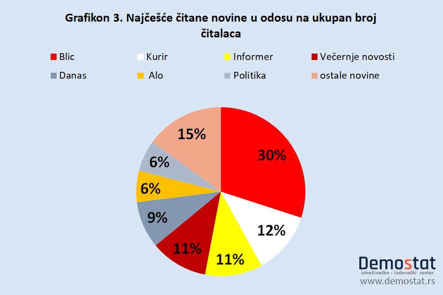 Javno mnjenje Srbije o kovidu-19 4