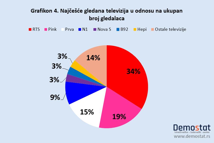 Javno mnjenje Srbije o kovidu-19 5
