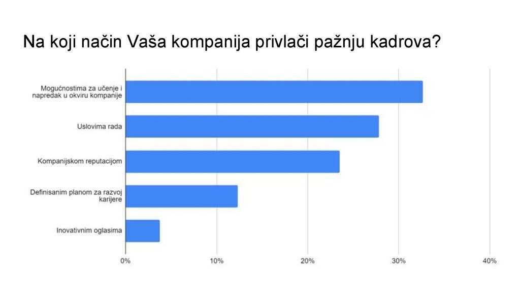 Istraživanje: Iz Srbije najviše odlaze mladi između 20 i 30 godina 3